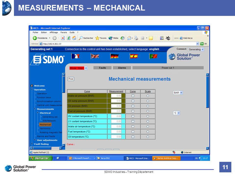 11 Titre de la diapositive SDMO Industries – Training Département MEASUREMENTS – MECHANICAL