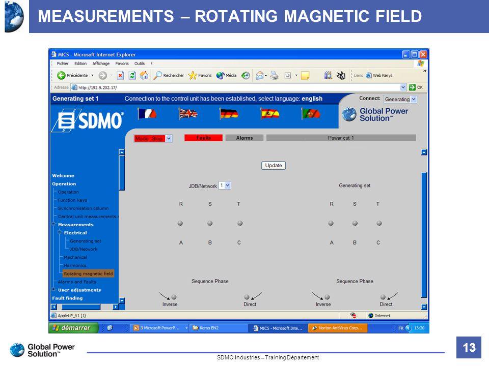 13 Titre de la diapositive SDMO Industries – Training Département MEASUREMENTS – ROTATING MAGNETIC FIELD