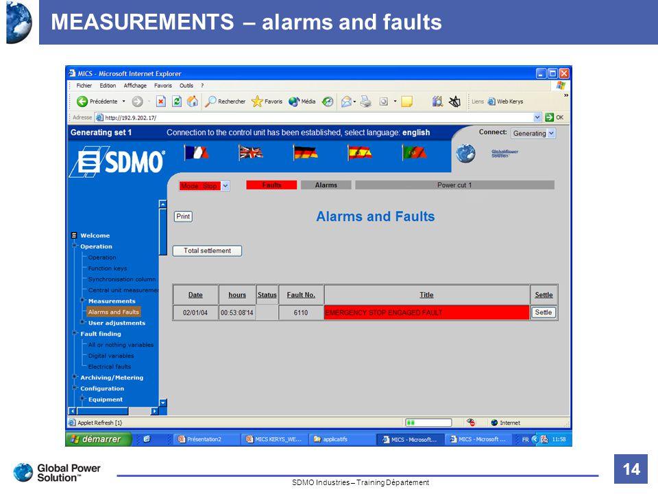 14 Titre de la diapositive SDMO Industries – Training Département MEASUREMENTS – alarms and faults