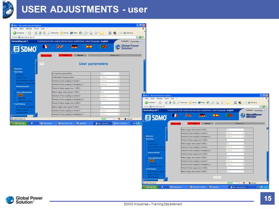 15 Titre de la diapositive SDMO Industries – Training Département USER ADJUSTMENTS - user