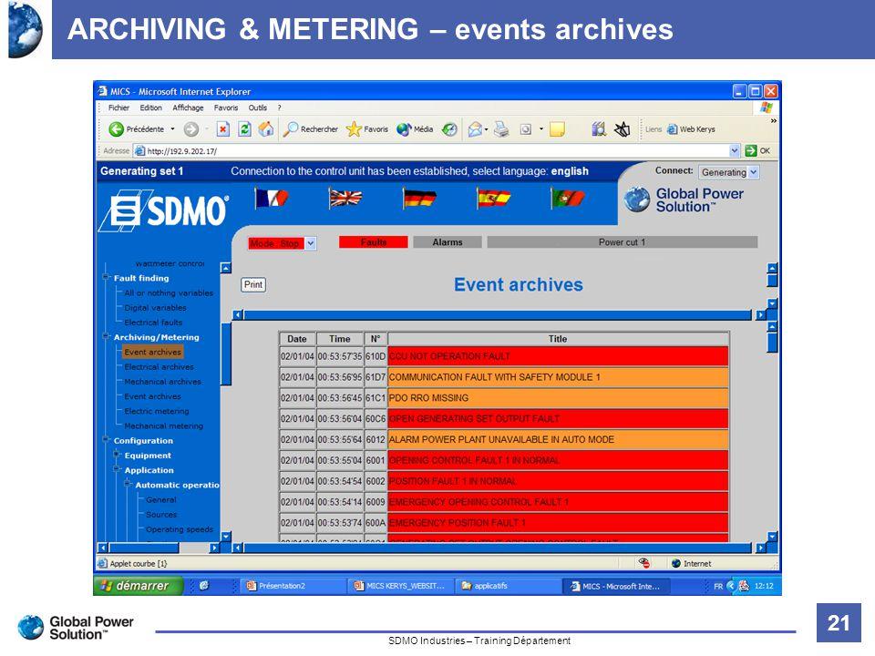 21 Titre de la diapositive SDMO Industries – Training Département ARCHIVING & METERING – events archives