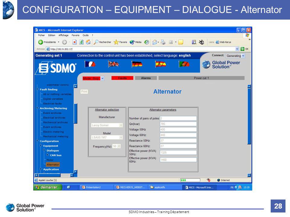 28 Titre de la diapositive SDMO Industries – Training Département CONFIGURATION – EQUIPMENT – DIALOGUE - Alternator