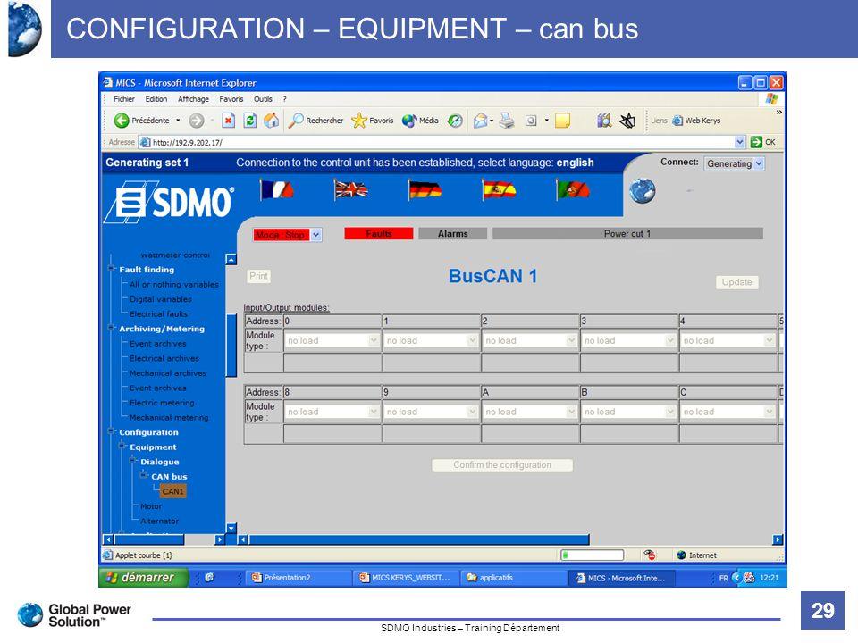 29 Titre de la diapositive SDMO Industries – Training Département CONFIGURATION – EQUIPMENT – can bus