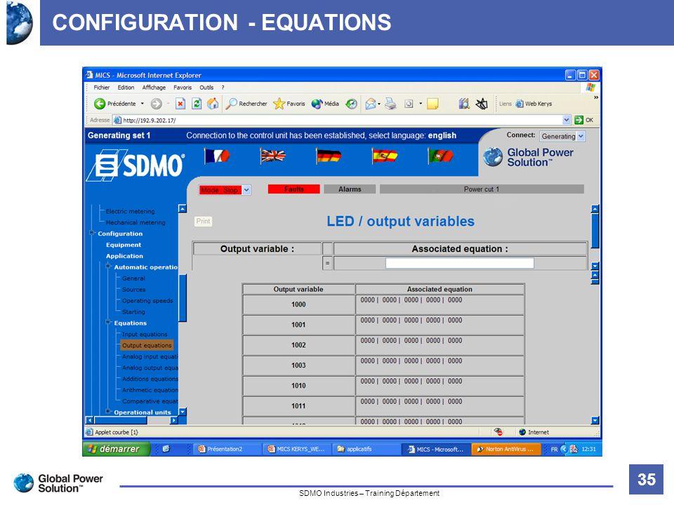 35 Titre de la diapositive SDMO Industries – Training Département CONFIGURATION - EQUATIONS