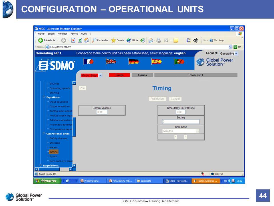 44 Titre de la diapositive SDMO Industries – Training Département CONFIGURATION – OPERATIONAL UNITS