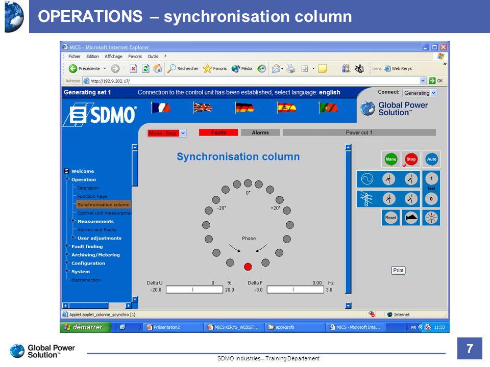 38 Titre de la diapositive SDMO Industries – Training Département CONFIGURATION - EQUATIONS