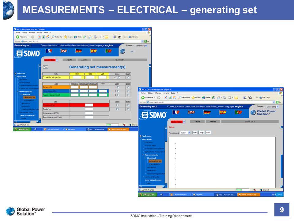 9 Titre de la diapositive SDMO Industries – Training Département MEASUREMENTS – ELECTRICAL – generating set