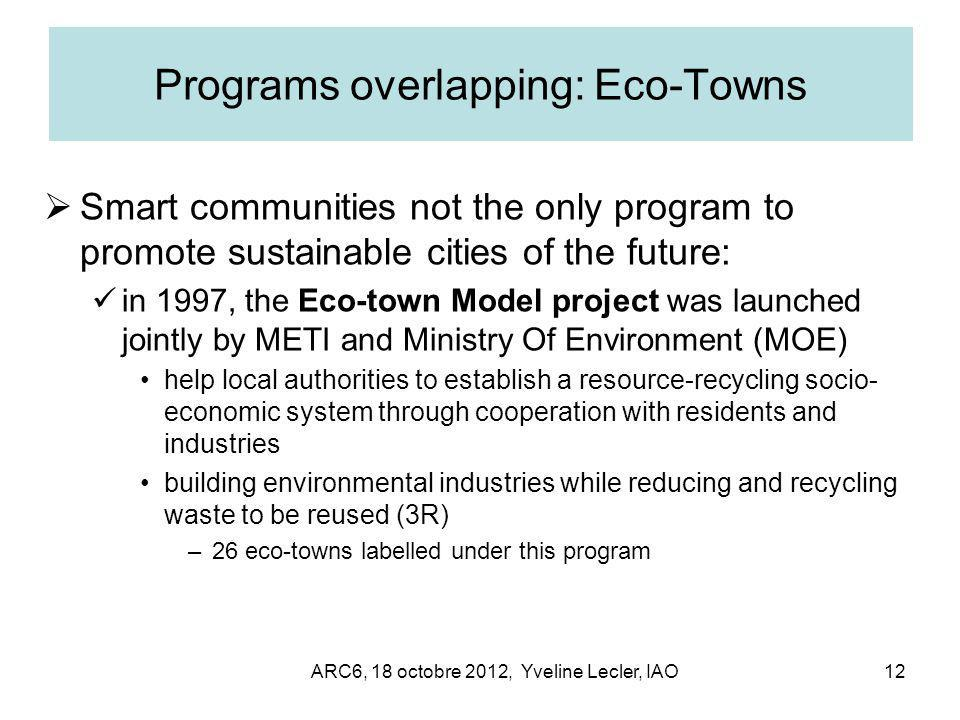 ARC6, 18 octobre 2012, Yveline Lecler, IAO12 Programs overlapping: Eco-Towns  Smart communities not the only program to promote sustainable cities of the future: in 1997, the Eco-town Model project was launched jointly by METI and Ministry Of Environment (MOE) help local authorities to establish a resource-recycling socio- economic system through cooperation with residents and industries building environmental industries while reducing and recycling waste to be reused (3R) –26 eco-towns labelled under this program