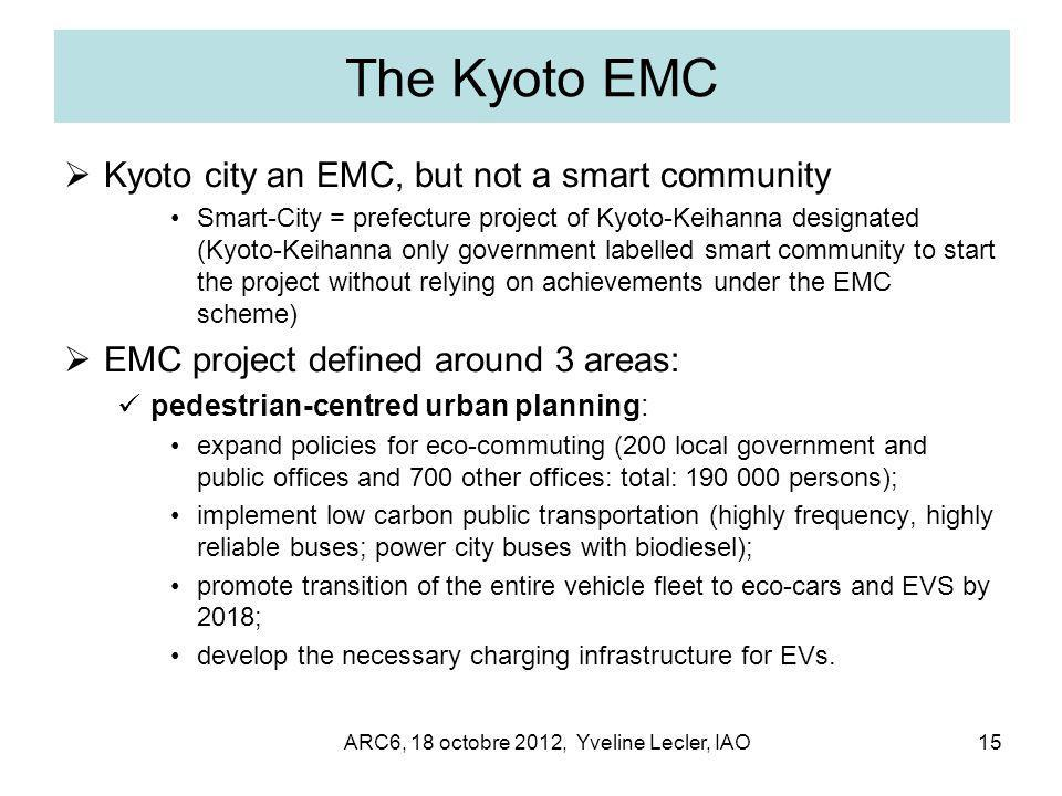ARC6, 18 octobre 2012, Yveline Lecler, IAO15 The Kyoto EMC  Kyoto city an EMC, but not a smart community Smart-City = prefecture project of Kyoto-Kei