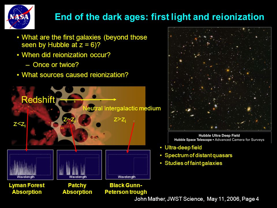 John Mather, JWST Science, May 11, 2006, Page 4 End of the dark ages: first light and reionization What are the first galaxies (beyond those seen by Hubble at z = 6).