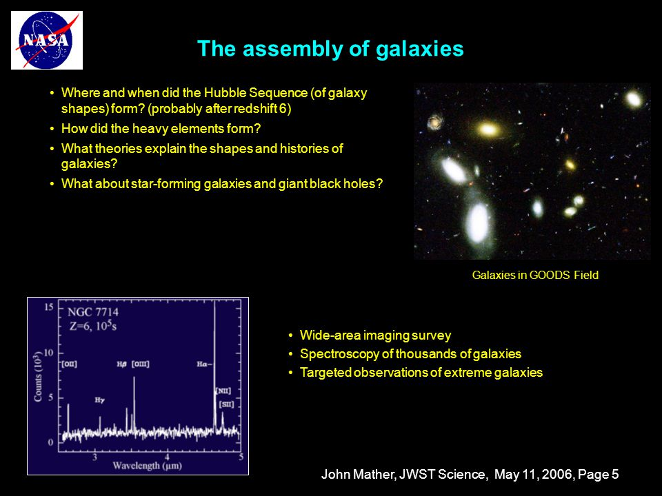 John Mather, JWST Science, May 11, 2006, Page 5 The assembly of galaxies Where and when did the Hubble Sequence (of galaxy shapes) form.
