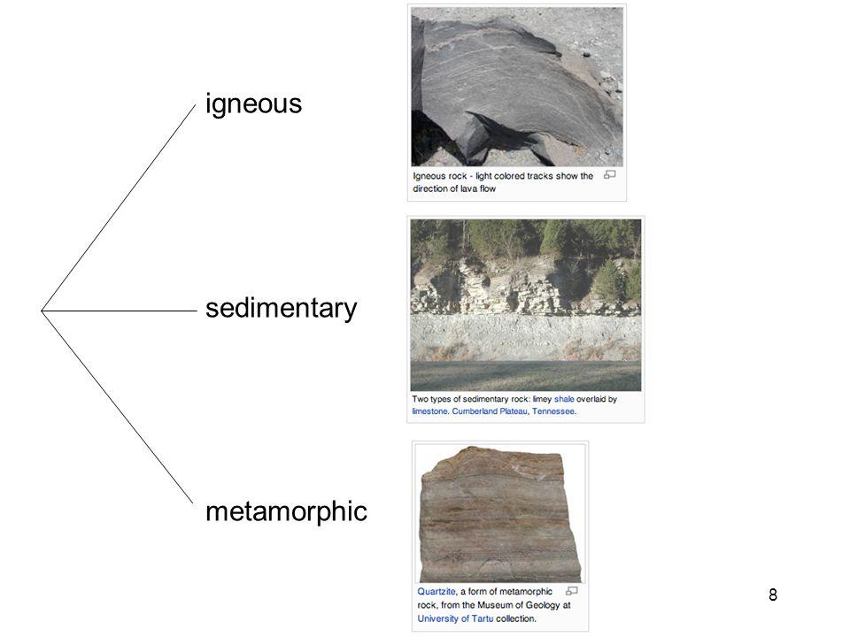 8 igneous sedimentary metamorphic