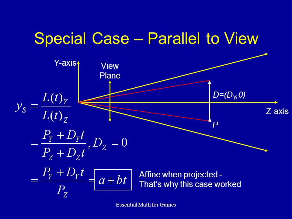 Essential Math for Games Special Case – Parallel to View Y-axis Z-axis P D=(D Y,0) Affine when projected - That's why this case worked View Plane