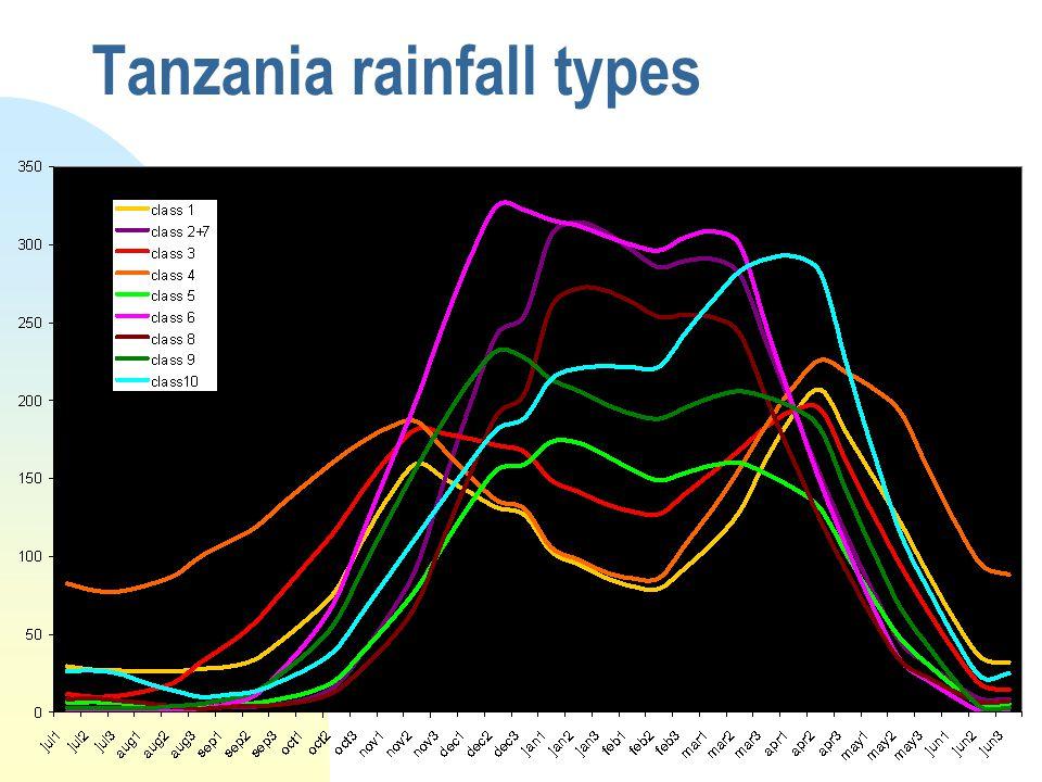 Tanzania rainfall types
