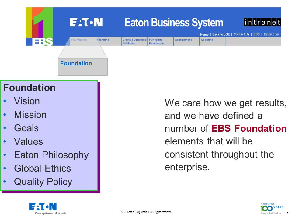 2011 Eaton Corporation. All rights reserved. 7 Foundation Vision Mission Goals Values Eaton Philosophy Global Ethics Quality Policy Foundation Vision