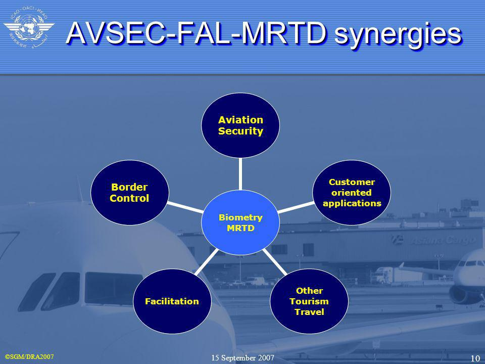 ©SGM/DRA2007 10 15 September 2007 AVSEC-FAL-MRTD synergies Biometry MRTD Aviation Security Customer oriented applications Other Tourism Travel Facilit