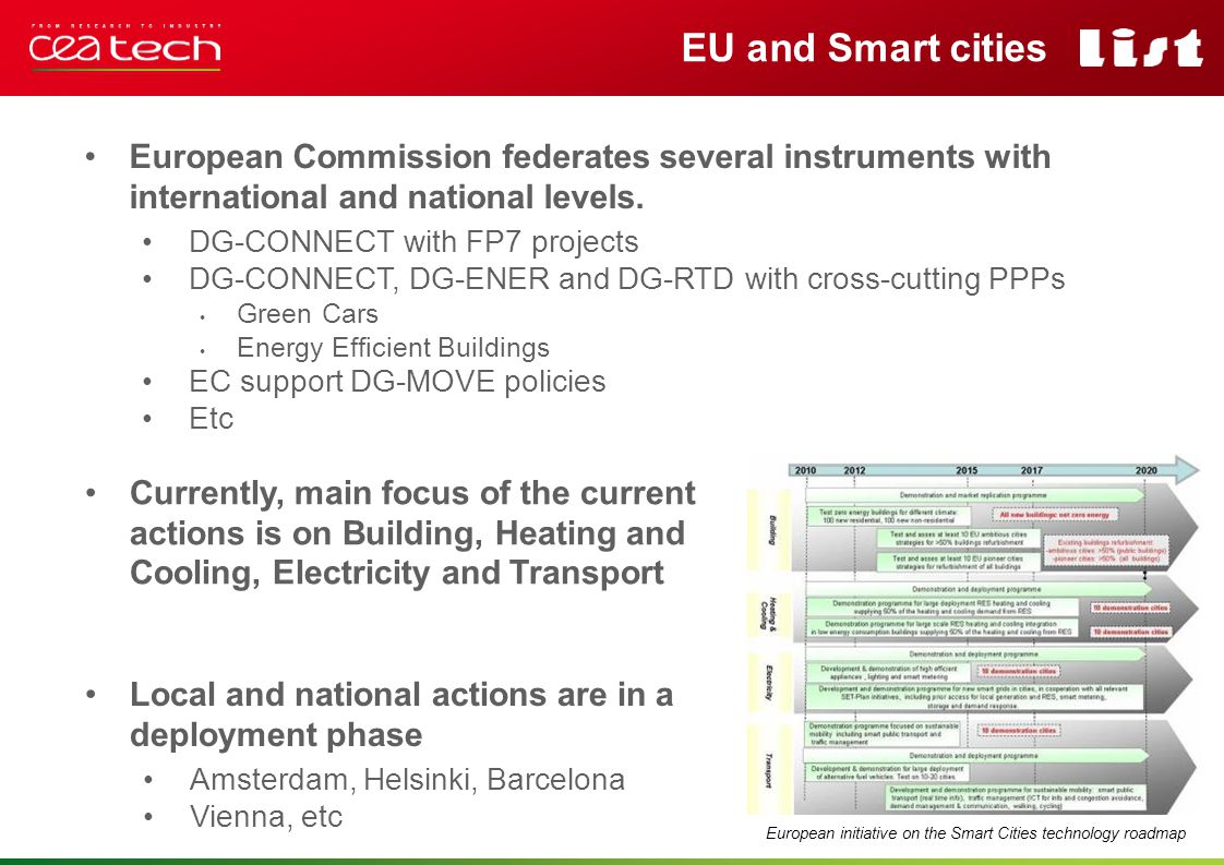 European Commission federates several instruments with international and national levels. DG-CONNECT with FP7 projects DG-CONNECT, DG-ENER and DG-RTD