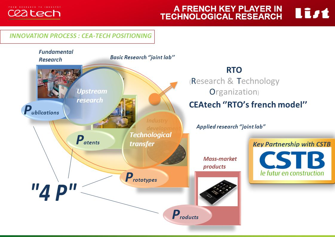 A FRENCH KEY PLAYER IN TECHNOLOGICAL RESEARCH INNOVATION PROCESS : CEA-TECH POSITIONING P ublications P atents Fundamental Research Technological rese