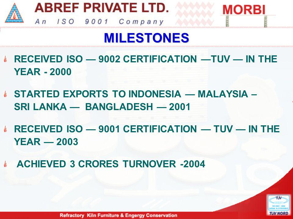 SIGNIFICANT ACHIEVEMENT PRODUCT WAS INTRODUCED BY ABREF AT A TIME WHEN MAJOR CERAMIC INDUSTRIES WERE IMPORTING THE SAME IN PLACE OF THE MORE EXPENSIVE SILICON CARIBIDE TILES HINDUSTAN SANITARY WARE SUBSTITUTED PRODUCT FOR THEIR IMPORTED CORDIERITE TILE UK AS FAST FIRING CYCLES WERE BEING