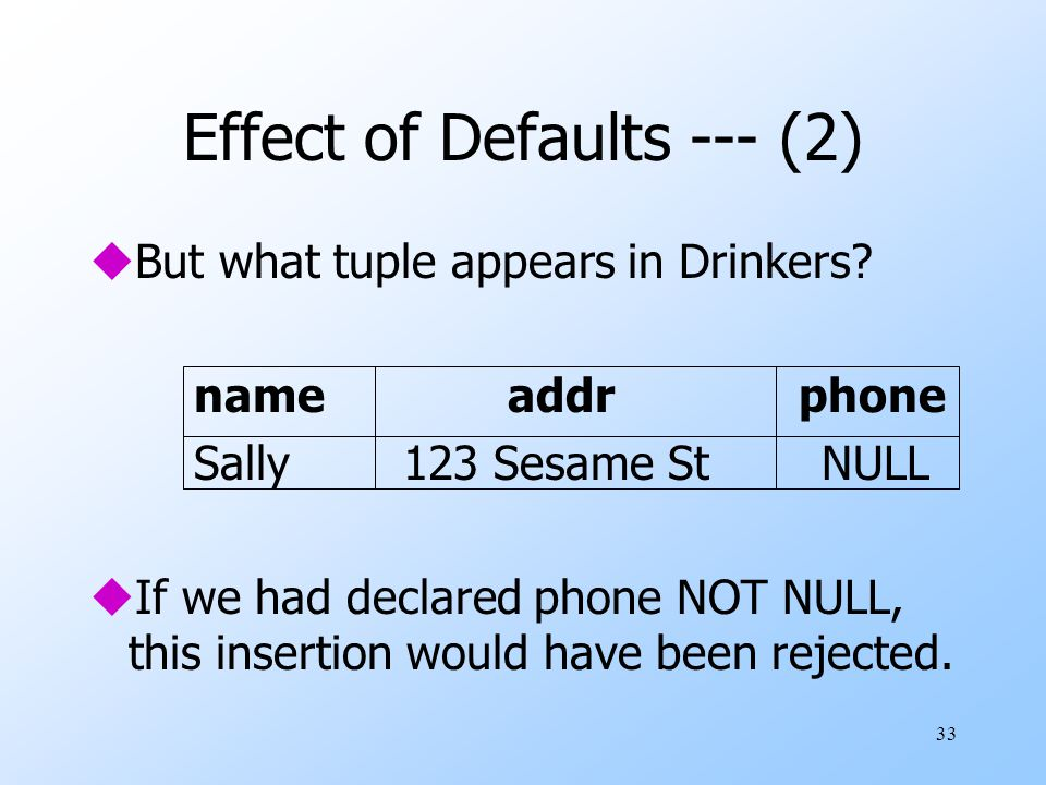 33 Effect of Defaults --- (2) uBut what tuple appears in Drinkers.
