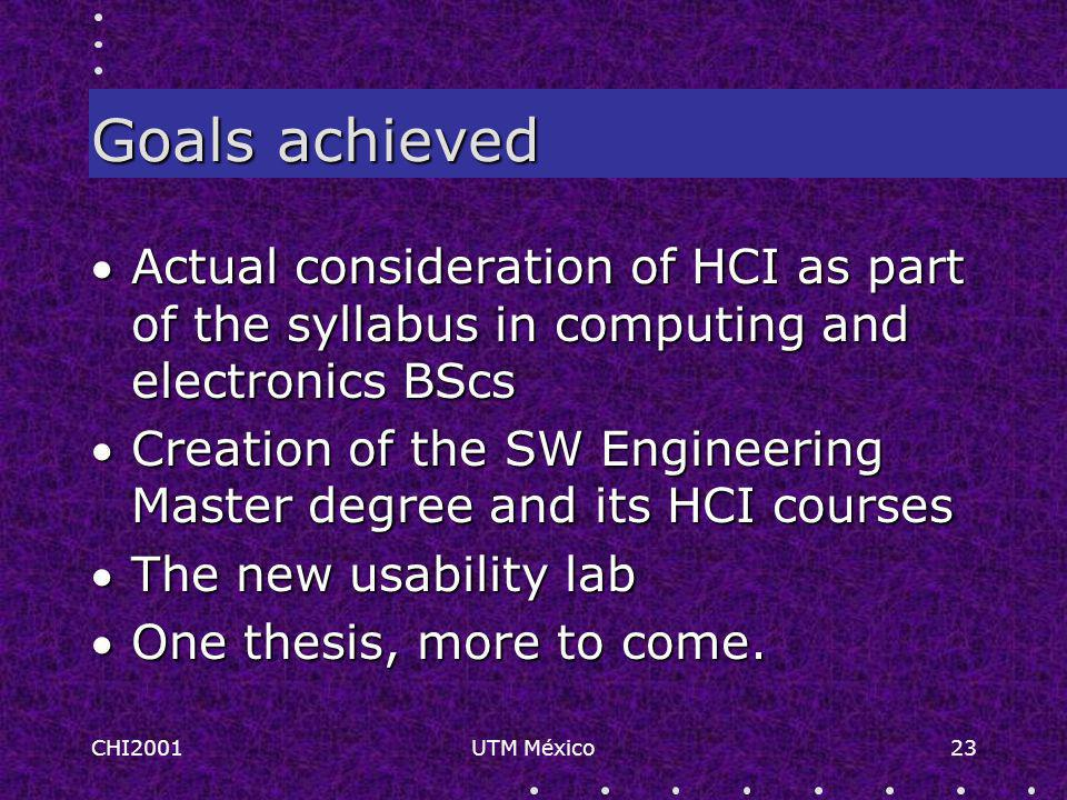 CHI2001UTM México23 Goals achieved Actual consideration of HCI as part of the syllabus in computing and electronics BScs Creation of the SW Engineering Master degree and its HCI courses The new usability lab One thesis, more to come.