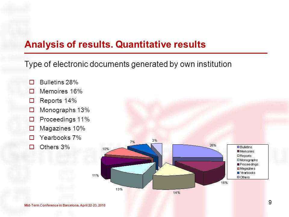 9 Type of electronic documents generated by own institution Analysis of results.