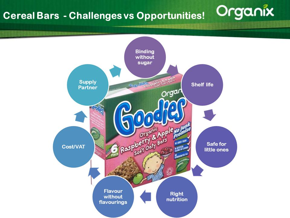 Cereal Bars - Challenges vs Opportunities!