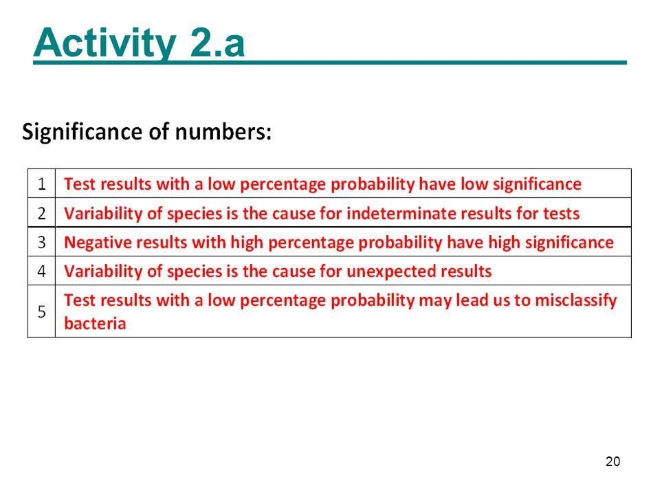 20 Activity 2.a