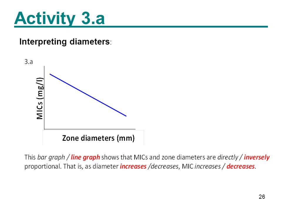 26 Activity 3.a Interpreting diameters :
