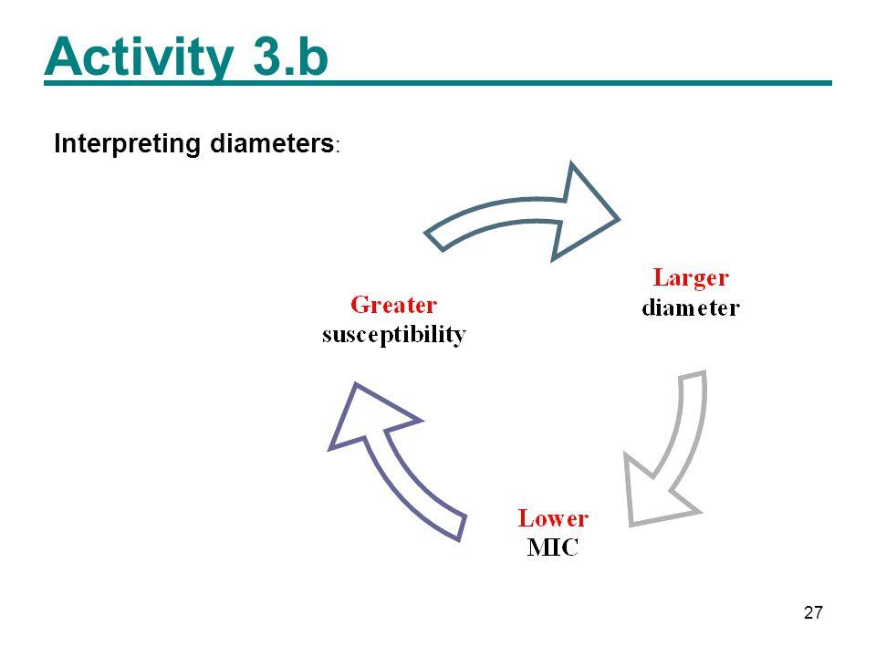 27 Activity 3.b Interpreting diameters :