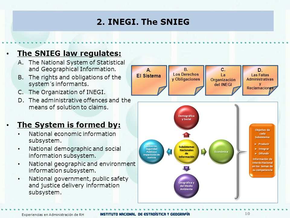 2. INEGI. The SNIEG The SNIEG law regulates: A.The National System of Statistical and Geographical Information. B.The rights and obligations of the sy