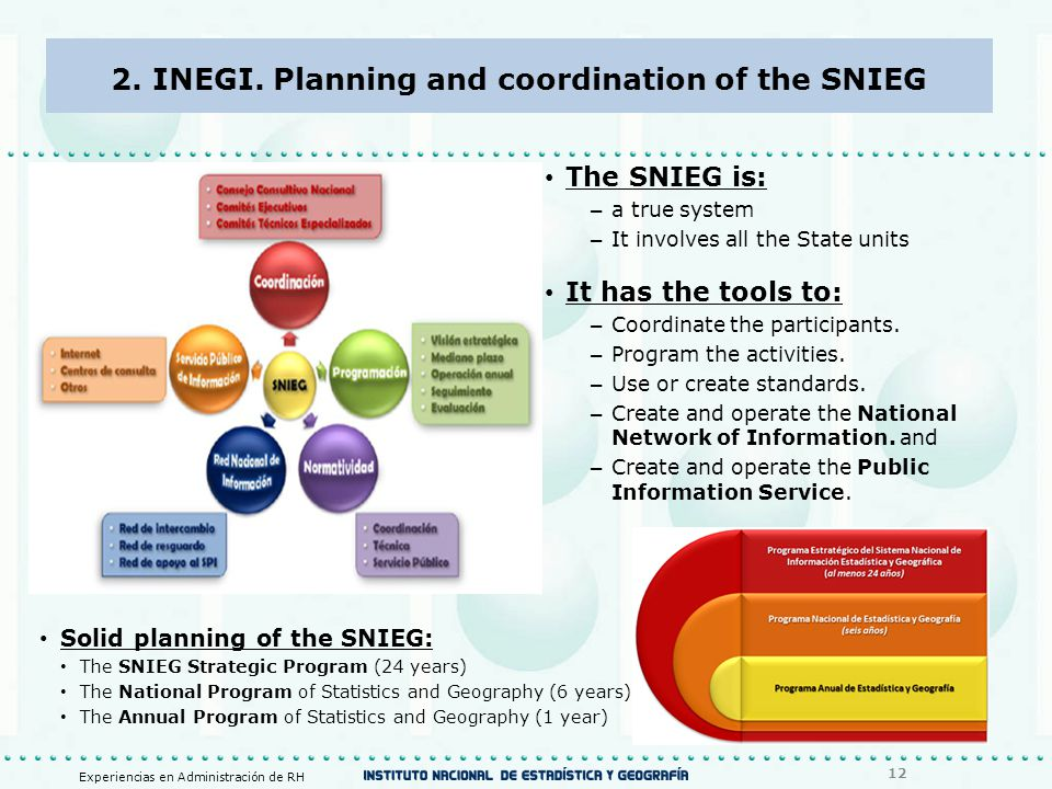 2. INEGI. Planning and coordination of the SNIEG The SNIEG is: – a true system – It involves all the State units It has the tools to: – Coordinate the