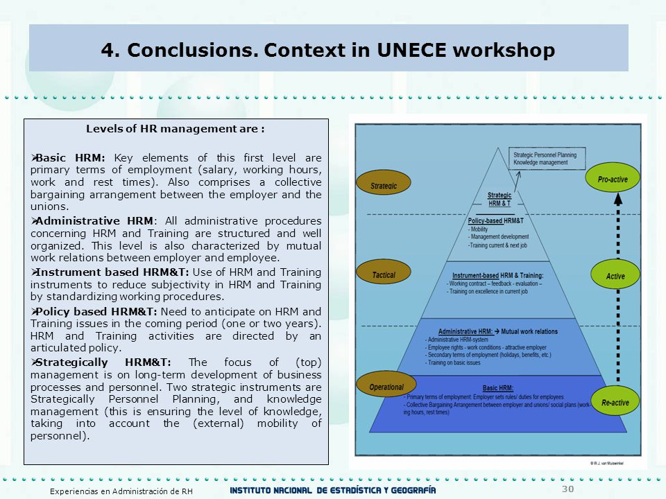 4. Conclusions. Context in UNECE workshop Experiencias en Administración de RH 30 Levels of HR management are :  Basic HRM: Key elements of this firs
