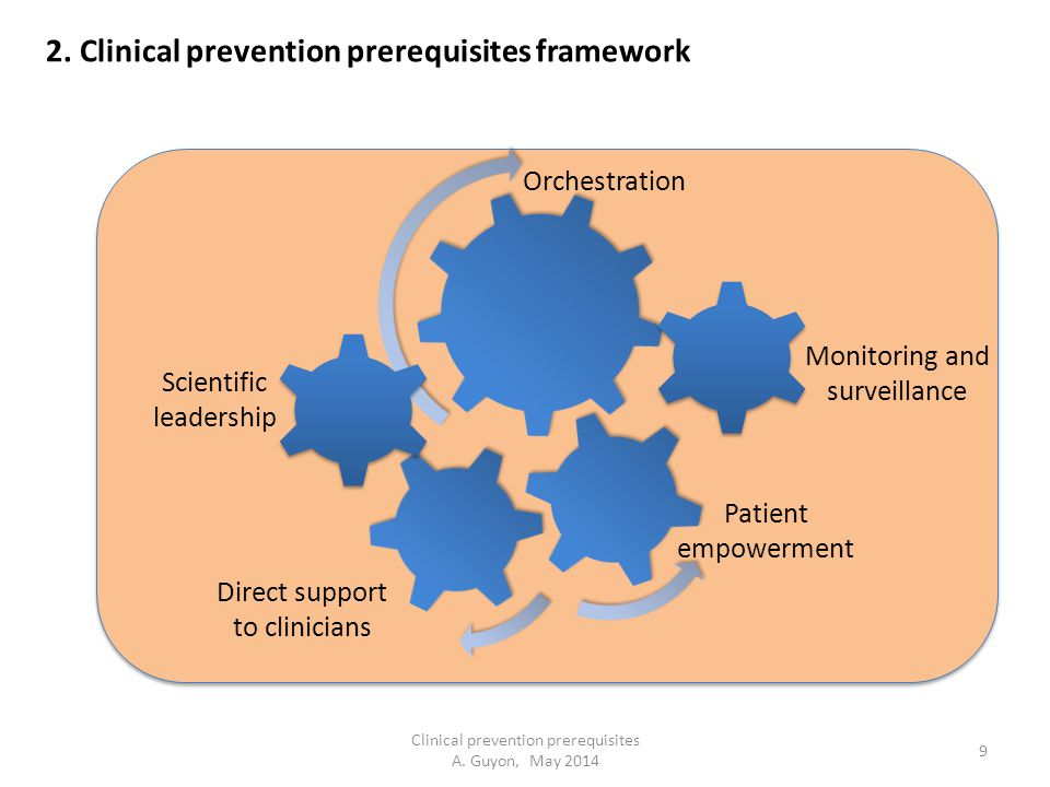 Clinical prevention prerequisites A. Guyon, May 2014 9 2. Clinical prevention prerequisites framework Orchestration Monitoring and surveillance Scient