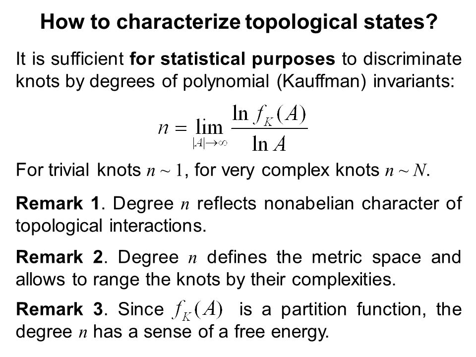 How to characterize topological states.
