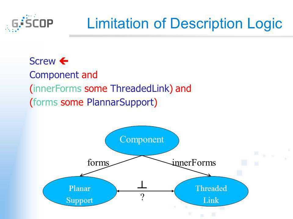 Limitation of Description Logic Component Threaded Link Planar Support innerFormsforms Screw  Component and (innerForms some ThreadedLink) and (forms