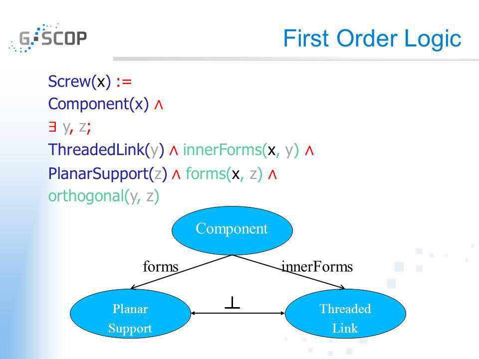 First Order Logic Component Threaded Link Planar Support innerFormsforms Screw(x) := Component(x) ∧ ∃ y, z; ThreadedLink(y) ∧ innerForms(x, y) ∧ Plana