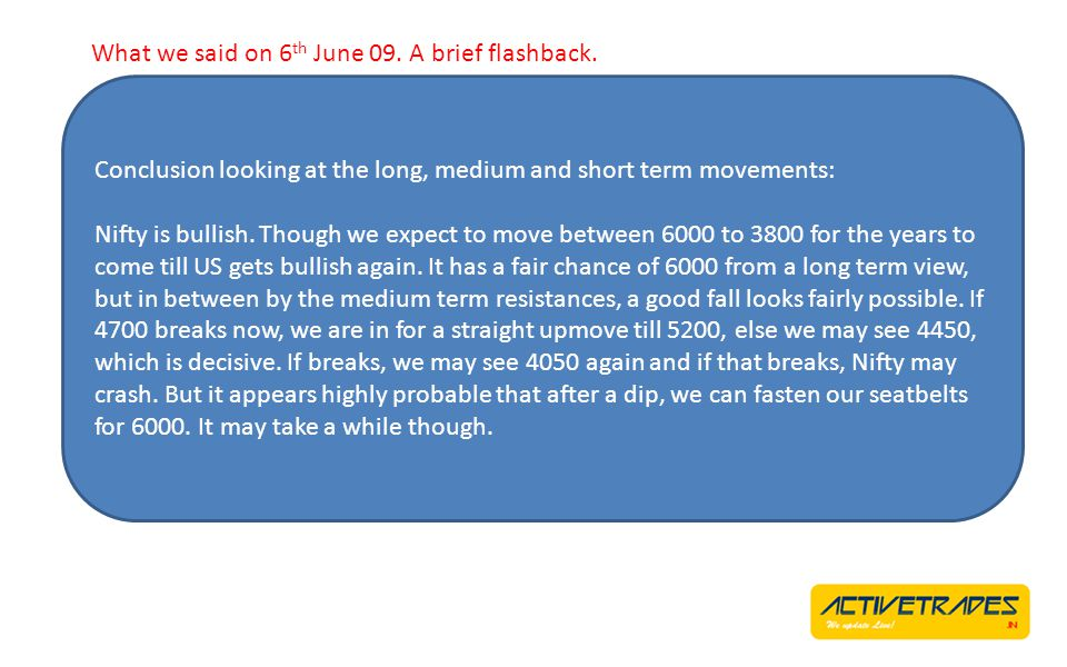 Conclusion looking at the long, medium and short term movements: Nifty is bullish. Though we expect to move between 6000 to 3800 for the years to come