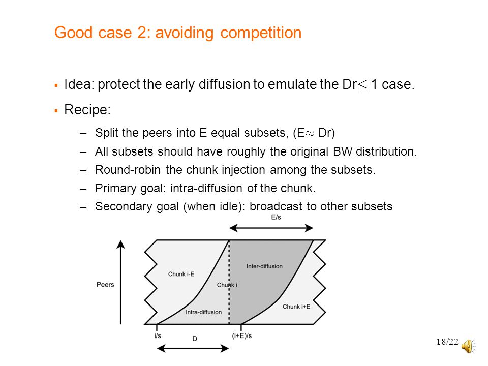 18/22 Good case 2: avoiding competition  Idea: protect the early diffusion to emulate the Dr · 1 case.