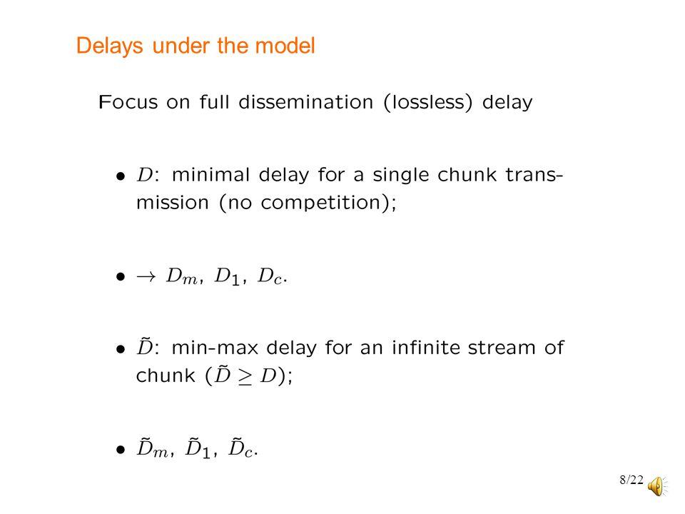 8/22 Delays under the model