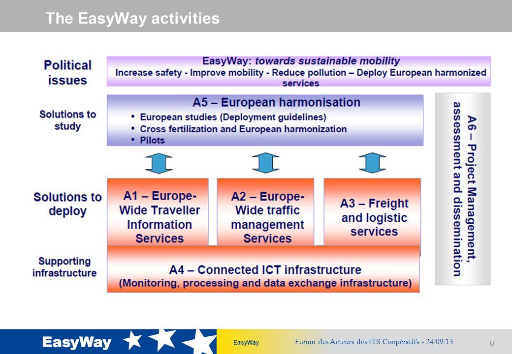 6 EasyWay The EasyWay activities Forum des Acteurs des ITS Coopératifs - 24/09/13