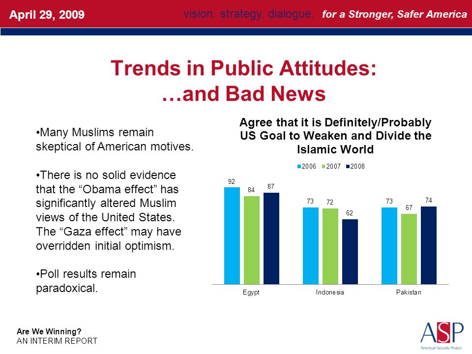 Trends in Public Attitudes: …and Bad News March 2008Update Many Muslims remain skeptical of American motives.