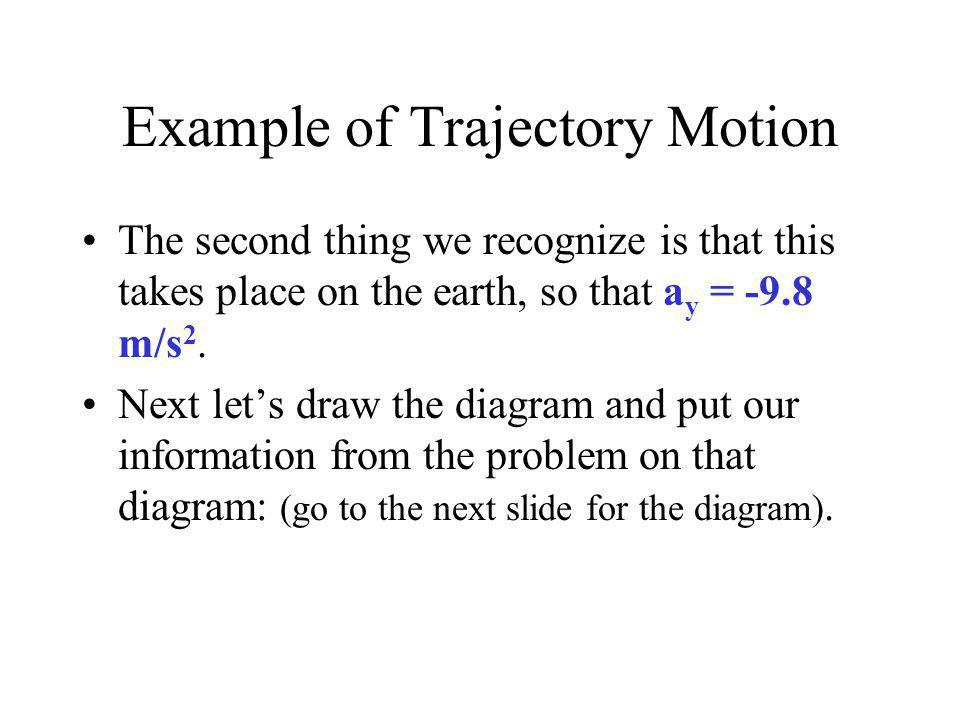 Example of Trajectory Motion The second thing we recognize is that this takes place on the earth, so that a y = -9.8 m/s 2. Next let's draw the diagra