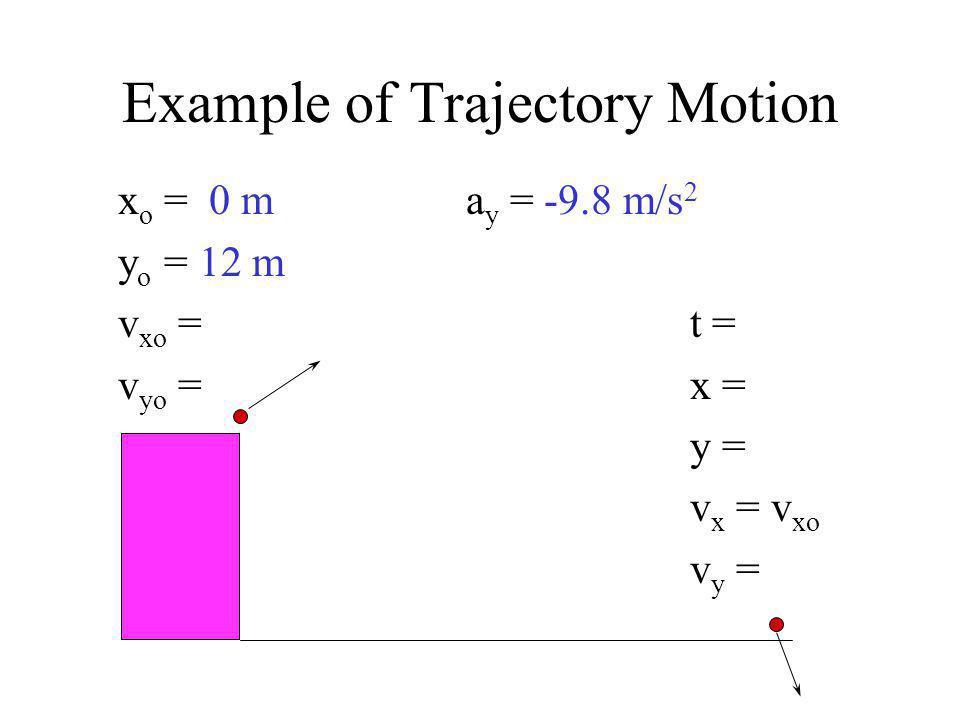 Example of Trajectory Motion x o = 0 ma y = -9.8 m/s 2 y o = 12 m v xo = t = v yo = x = y = v x = v xo v y =