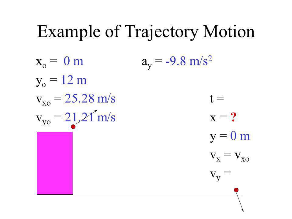 Example of Trajectory Motion x o = 0 ma y = -9.8 m/s 2 y o = 12 m v xo = 25.28 m/s t = v yo = 21.21 m/s x = ? y = 0 m v x = v xo v y =
