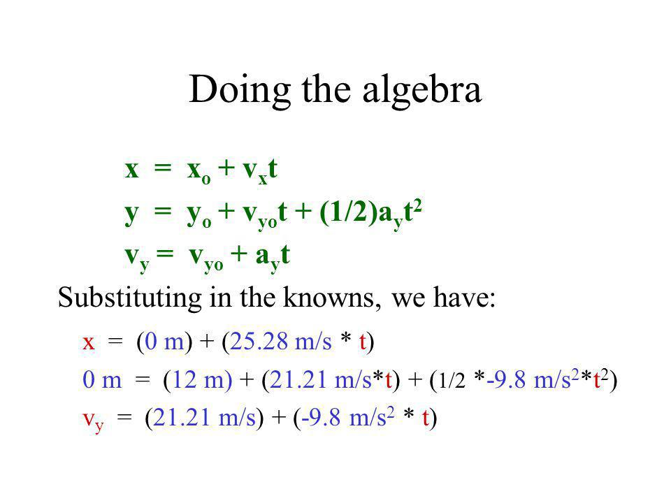 Doing the algebra x = x o + v x t y = y o + v yo t + (1/2)a y t 2 v y = v yo + a y t Substituting in the knowns, we have: x = (0 m) + (25.28 m/s * t)