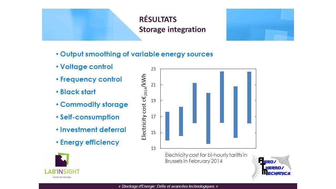 « Stockage d'Energie: Défis et avancées technologiques » V ALORISATION 1.