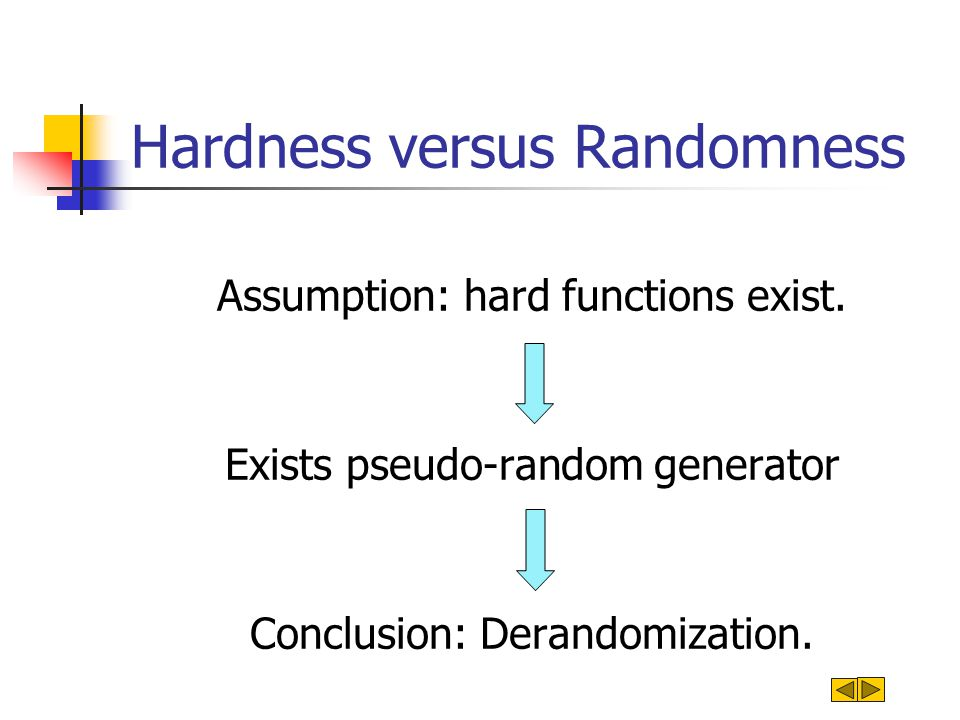 Hardness versus Randomness Assumption: hard functions exist. Exists pseudo-random generator Conclusion: Derandomization.