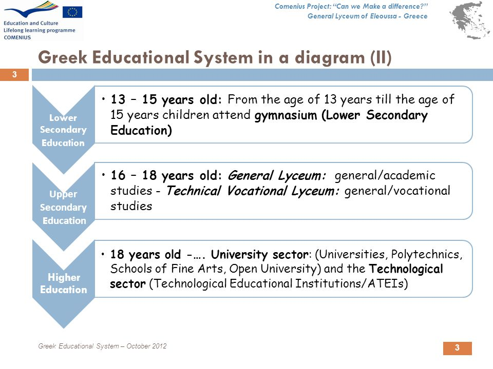 Thank you for your patience! 14 Greek Educational System – October 2012