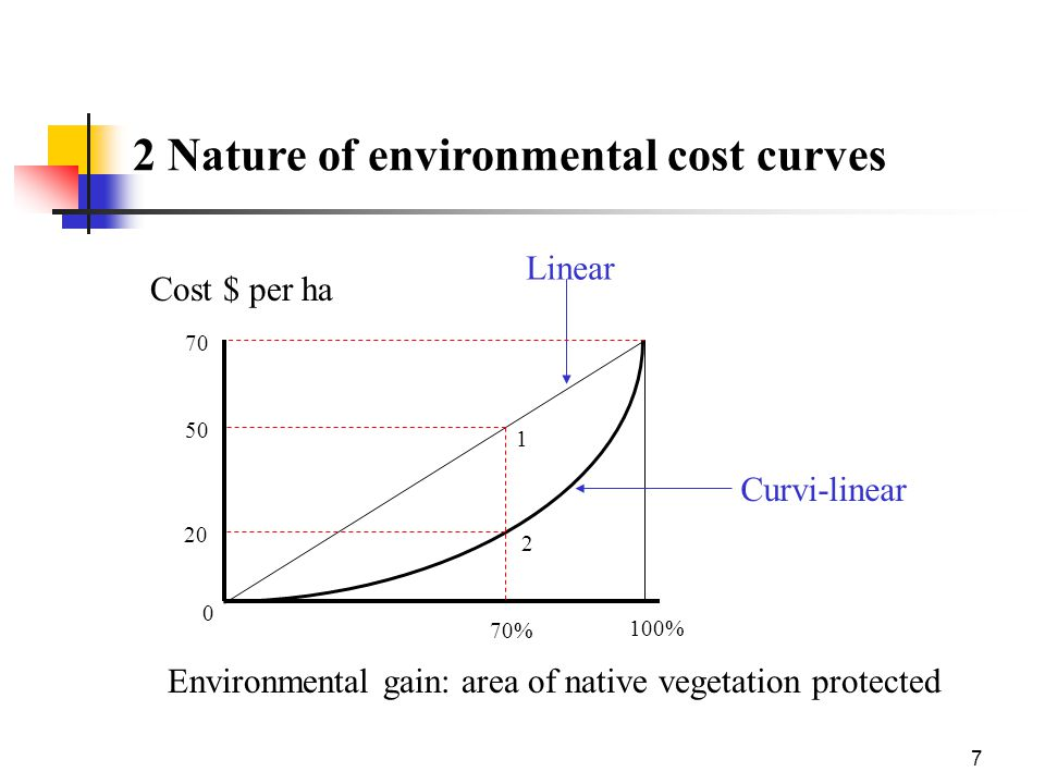 7 2 Nature of environmental cost curves Cost $ per ha Environmental gain: area of native vegetation protected 0 100% 70% 20 50 2 1 Linear Curvi-linear 70